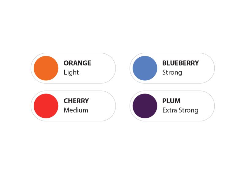 Super Loop Band Color Guide