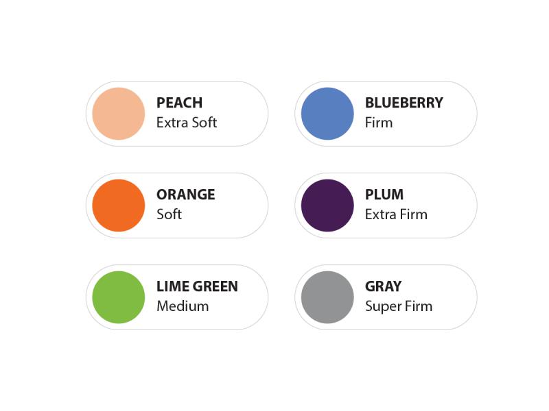sanctband-putty-color-guide